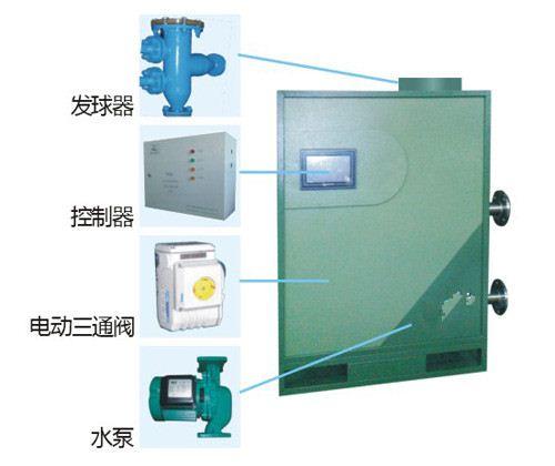 冷凝器在线清洗装置